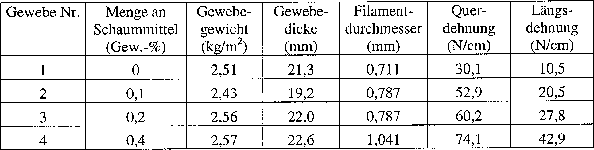 Vereinigt Heißer Verkauf 15mm X 33 Mt Polyimid Polymer Film Band Hohe Temperatur Beständig Isolierband Hardware Heimwerker