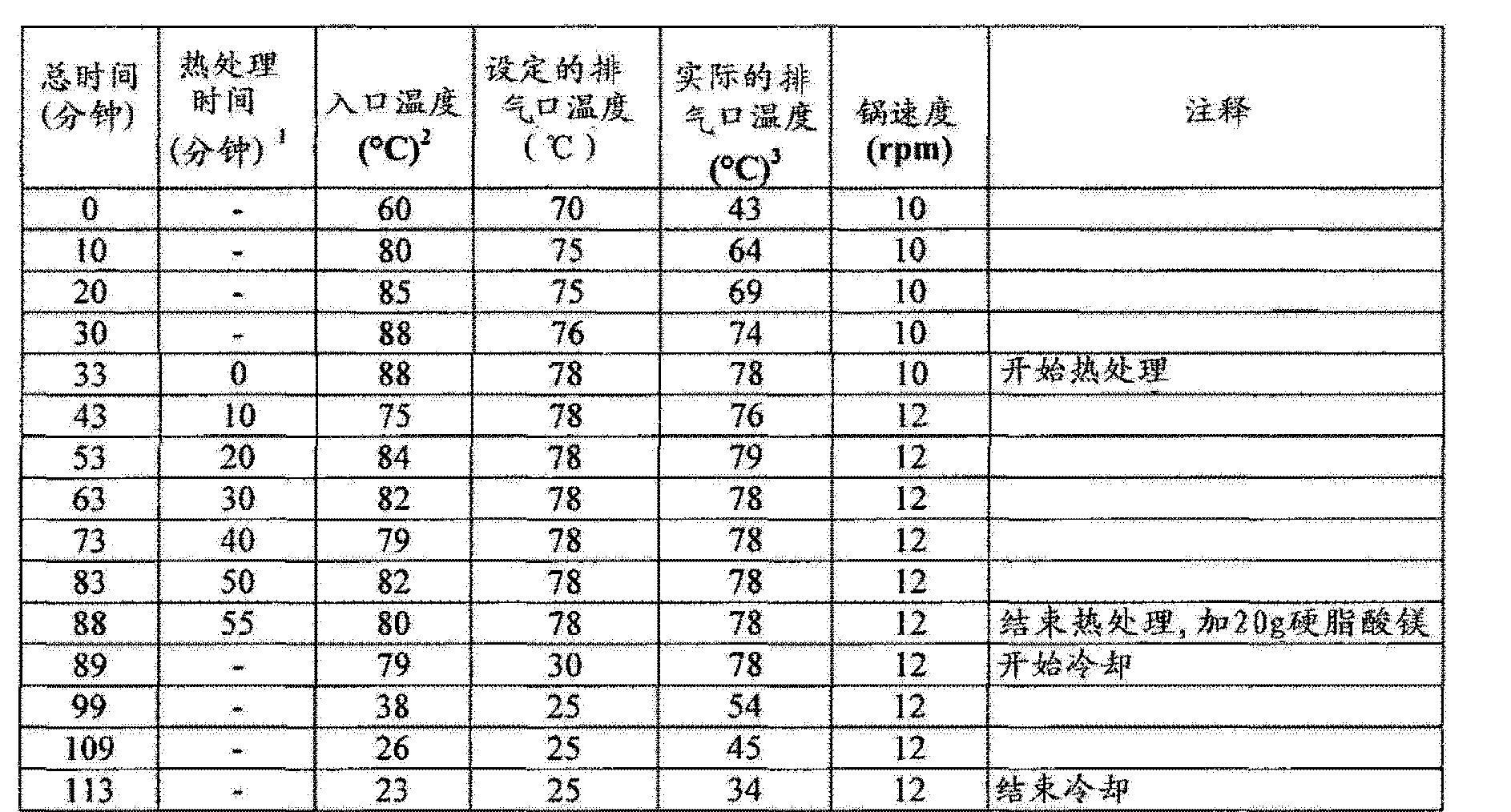 Figure CN102657630AD01431