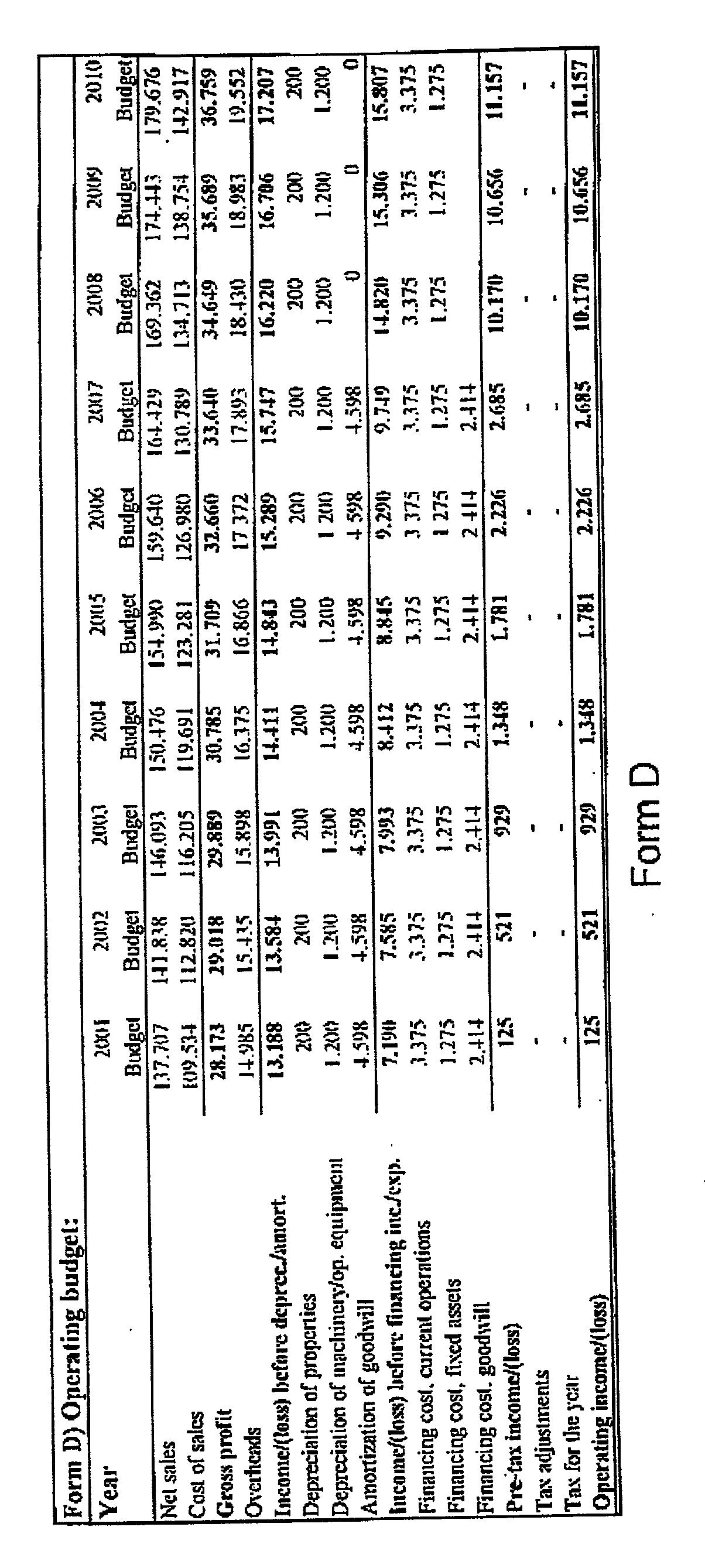 Figure US20020165743A1-20021107-P00007