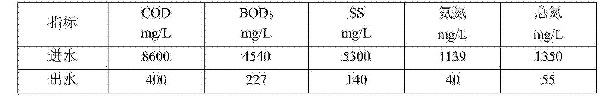 Figure CN105668783BD00061