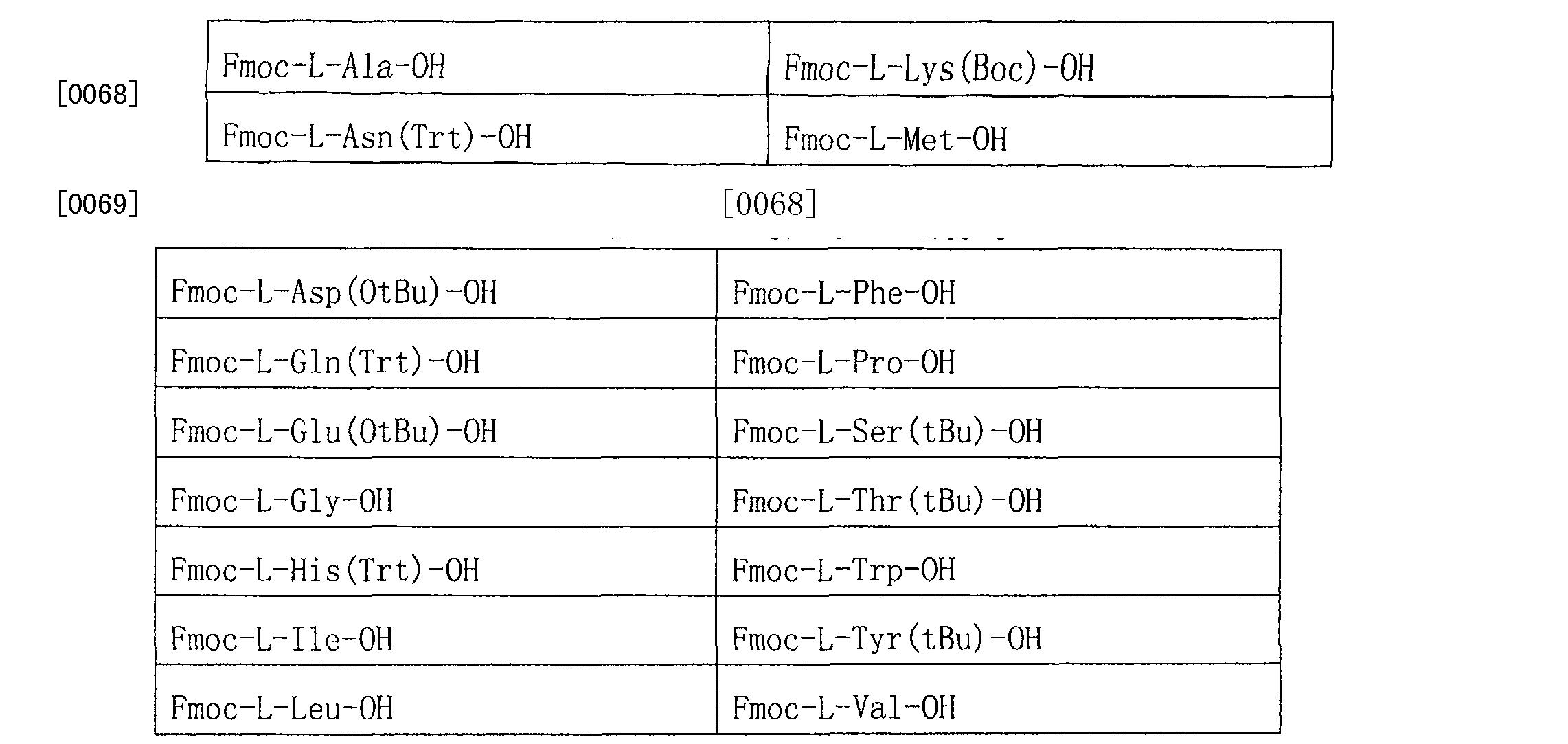 Figure CN101125207BD00101
