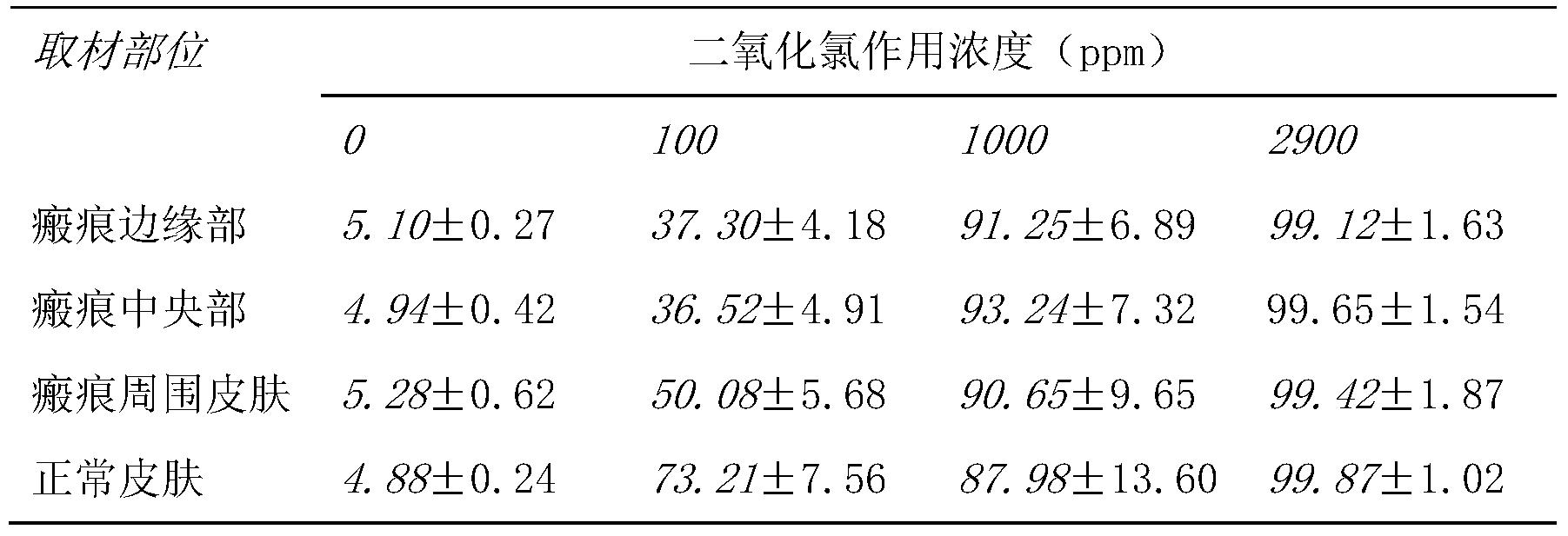 Figure PCTCN2014091047-appb-000002