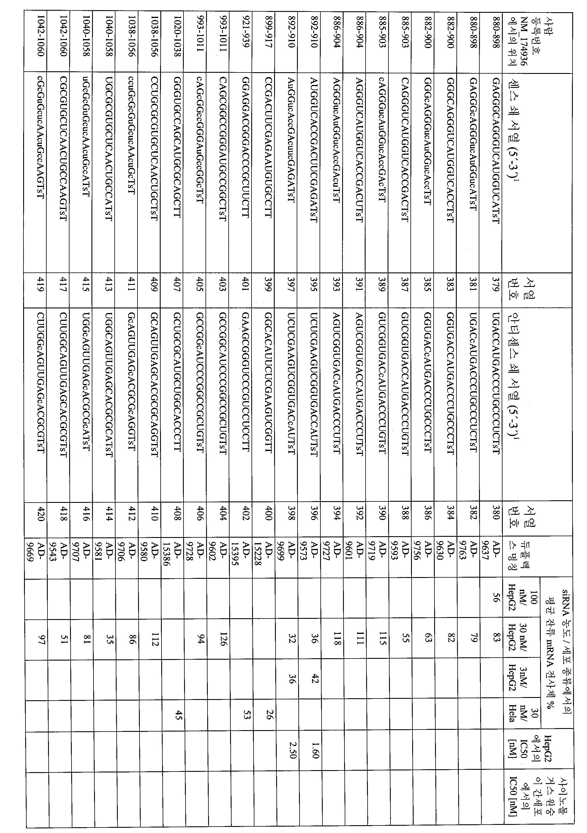 Figure 112008085095997-pct00021