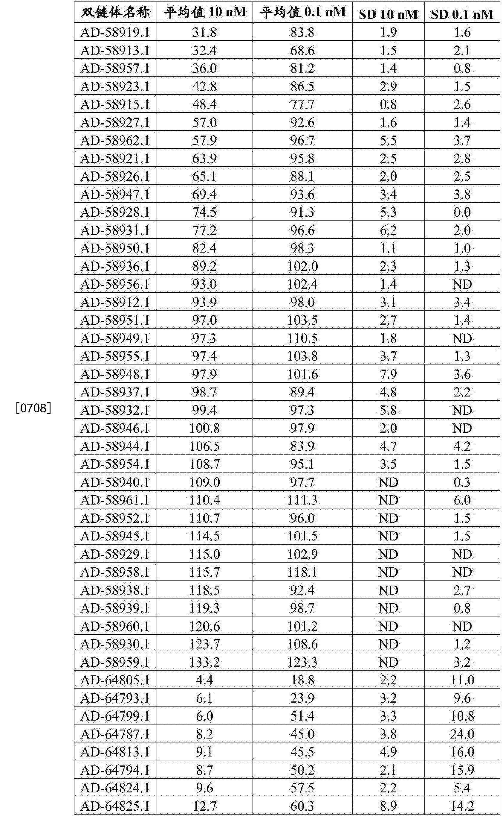 Figure CN107250362AD01231