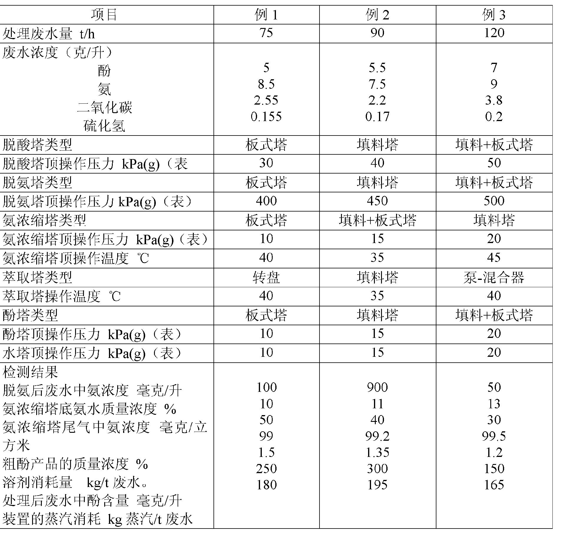 Figure CN102259943AD00081