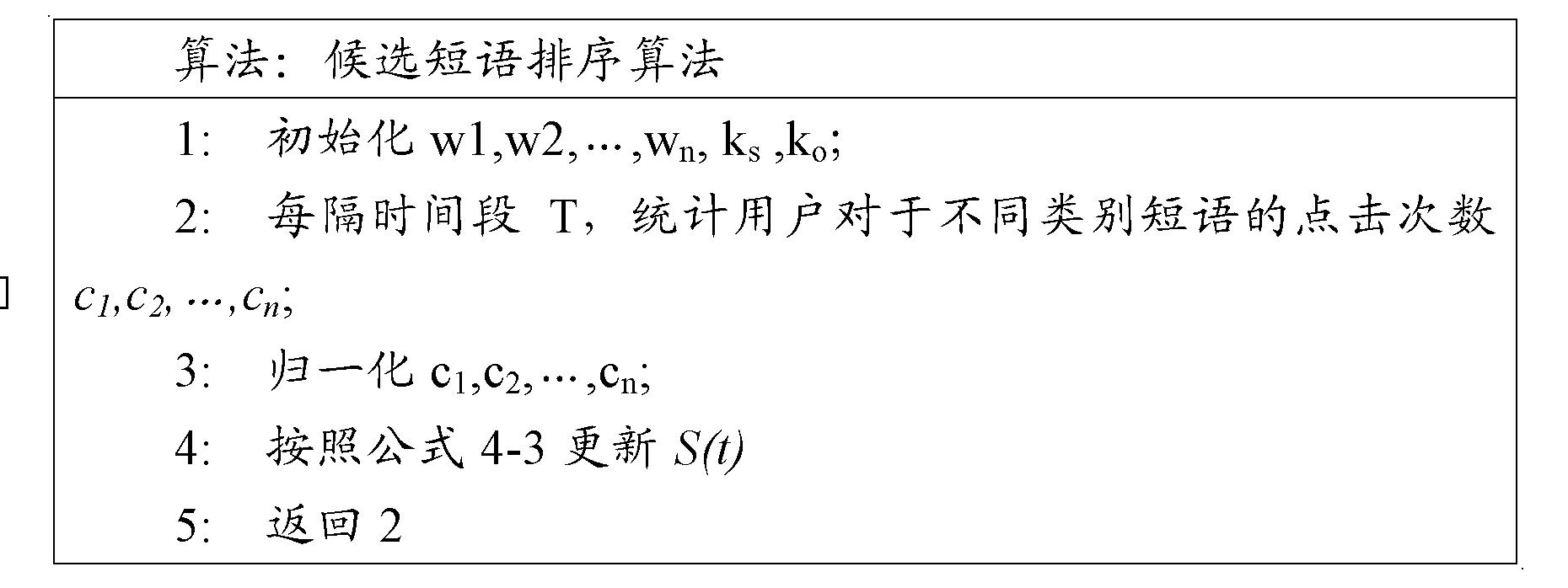Figure CN102193914AD00121