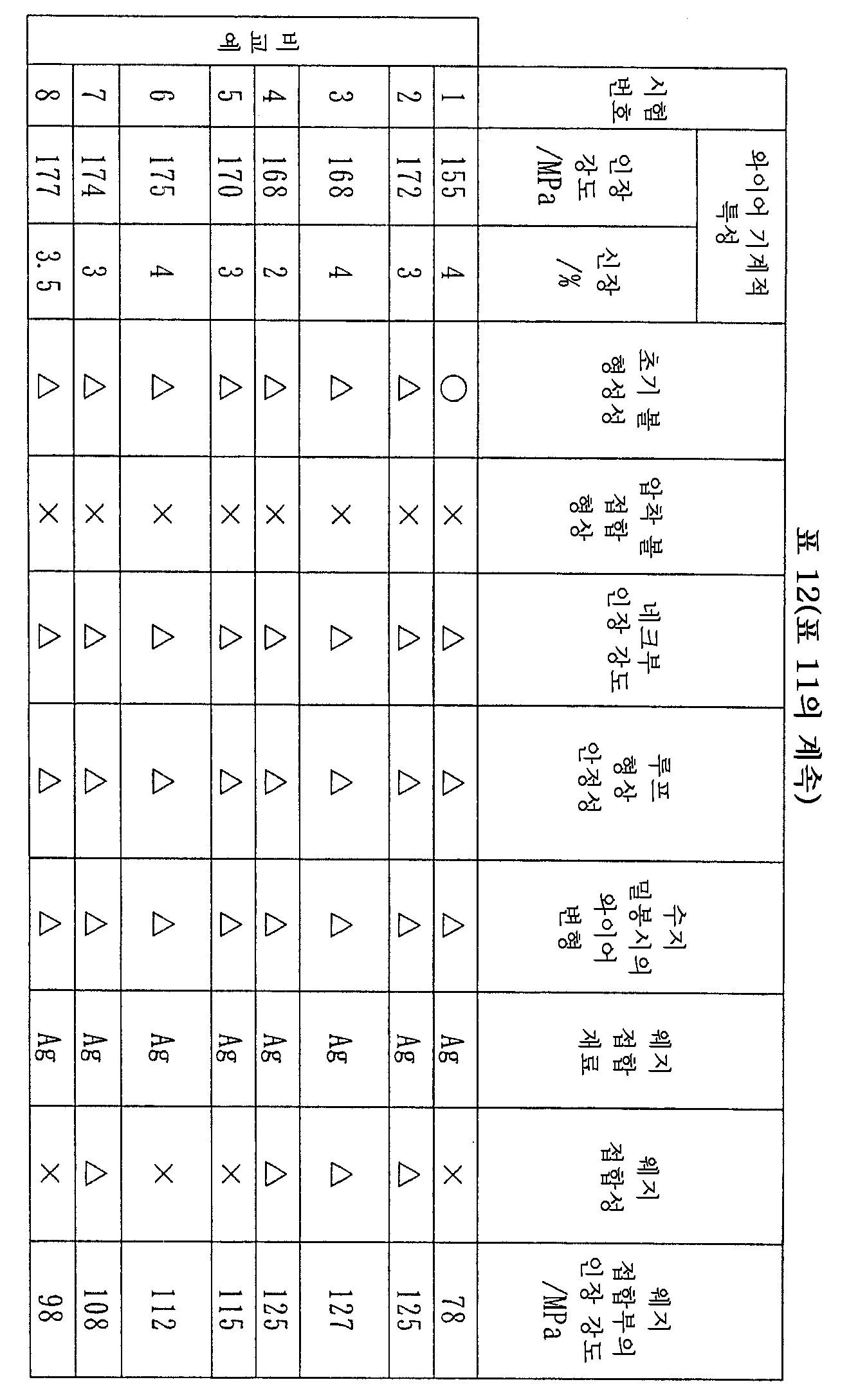 Figure 112010010118174-pat00012