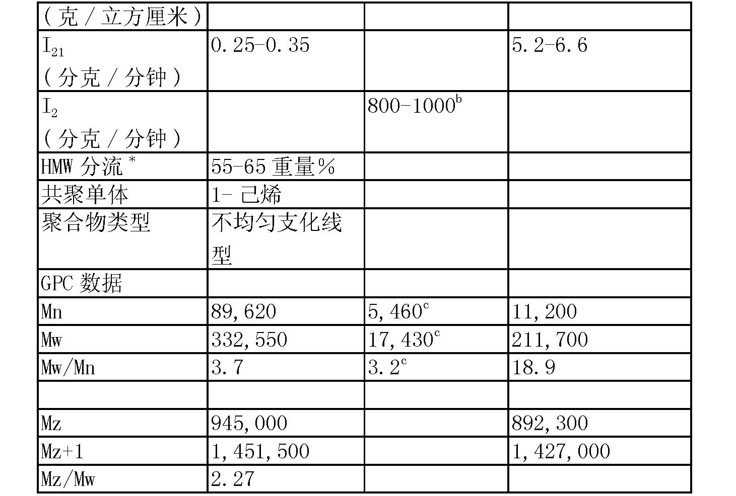 Figure CN101443405BD00241