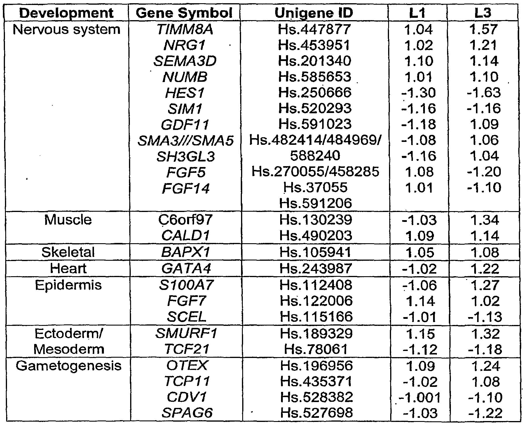 Figure imgf000567_0001