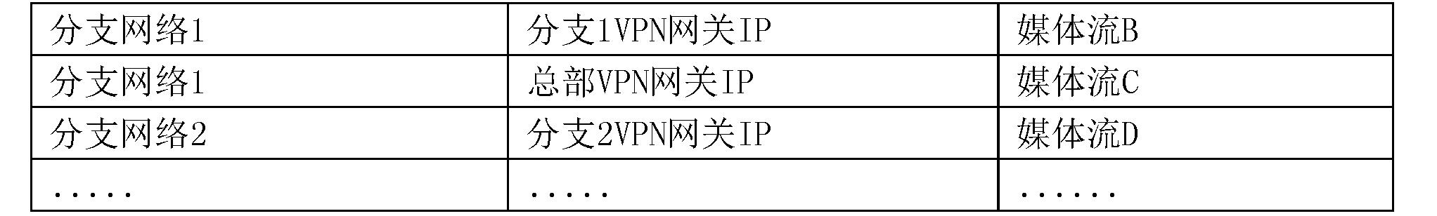 Figure CN103686445BD00081