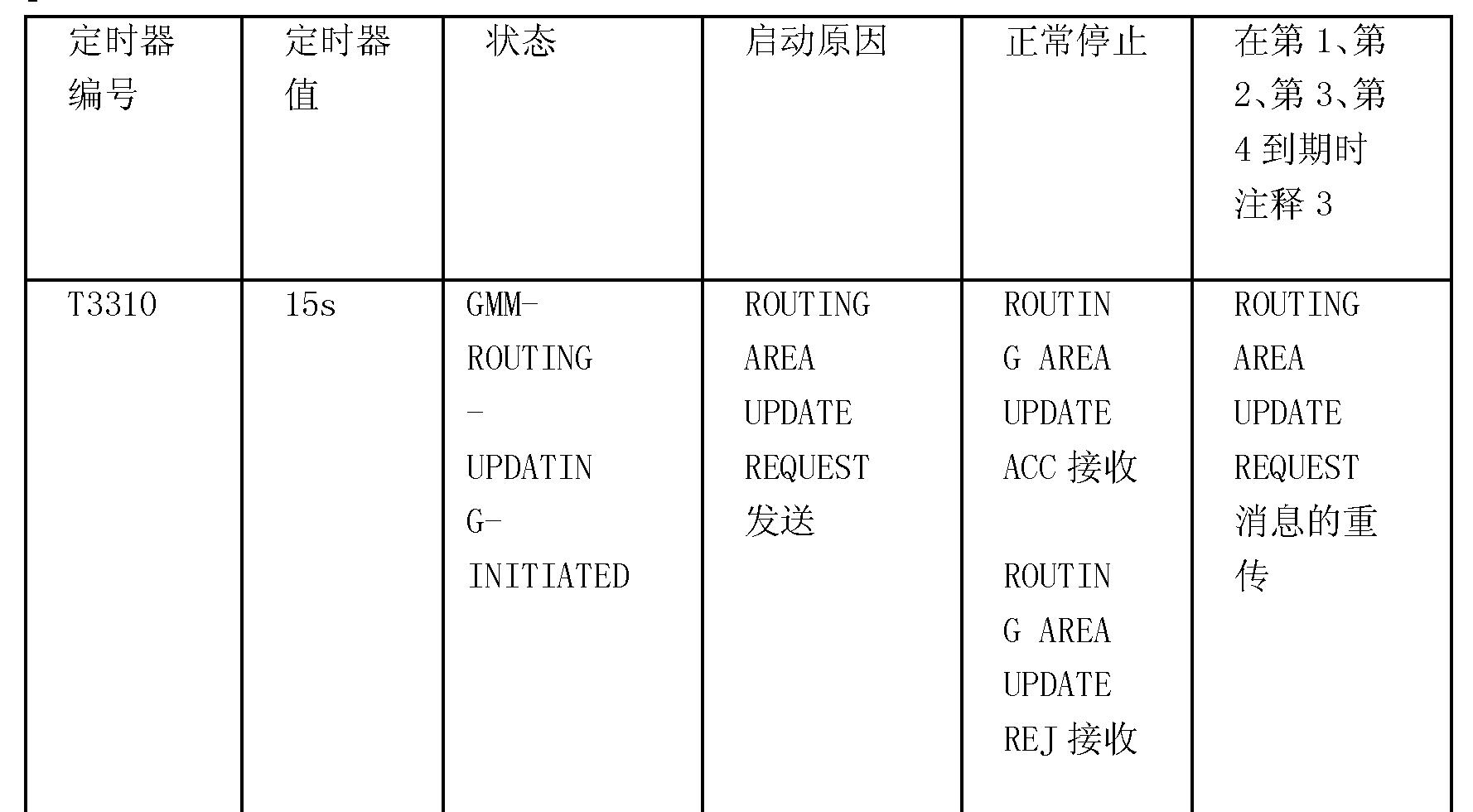 Figure CN101911816BD00161