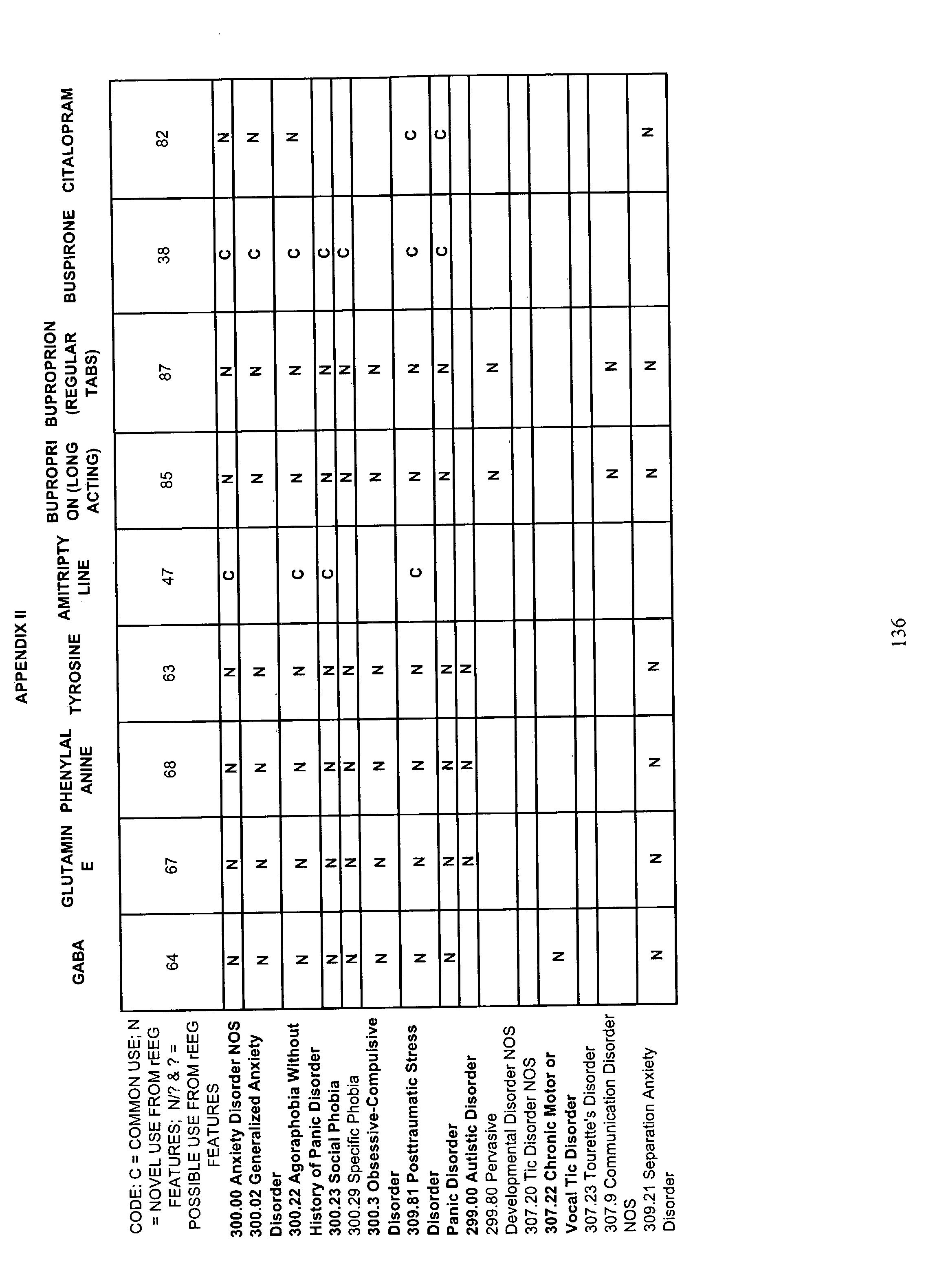 Figure US20030135128A1-20030717-P00007