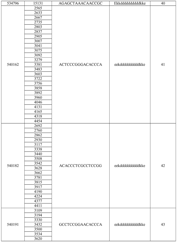 Figure imgf000479_0001