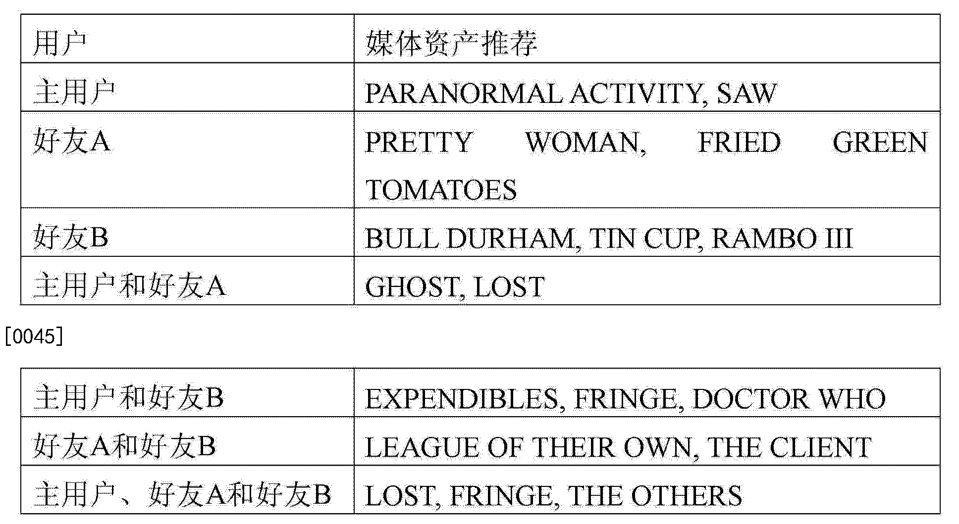 Figure CN104584566AD00091