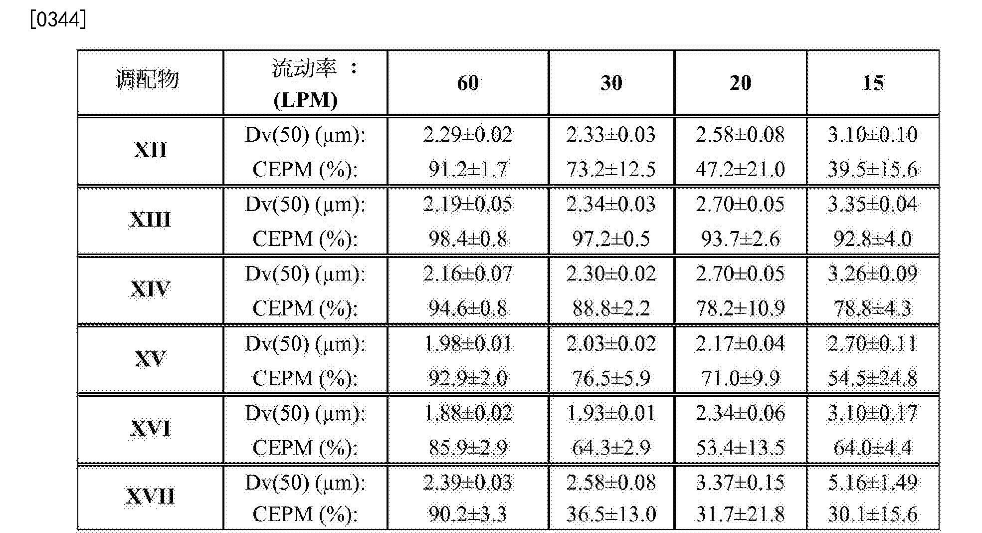 Figure CN103228273BD00531