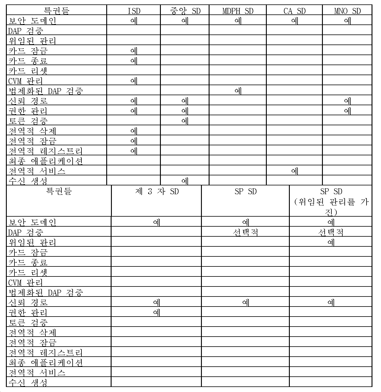 Figure 112016082882638-pat00002