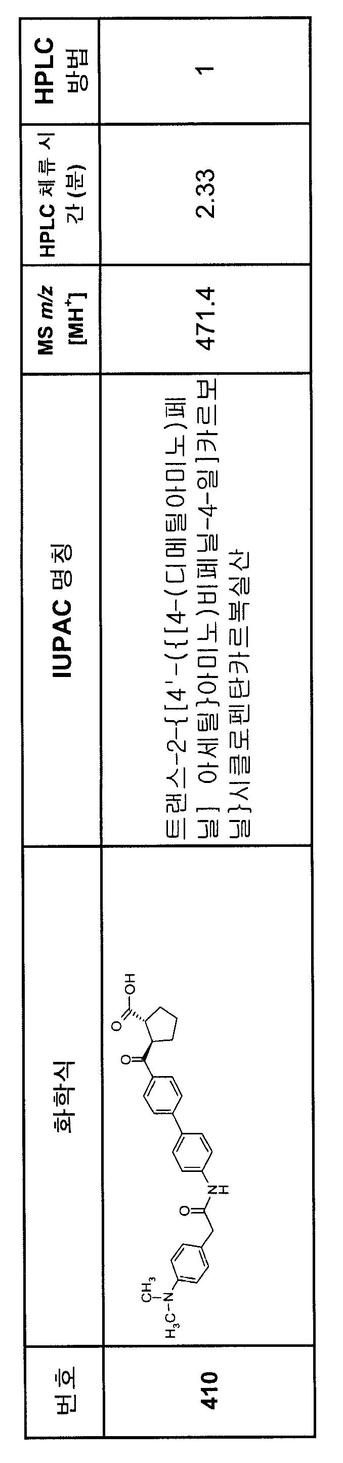 Figure 112007082249387-PCT00262