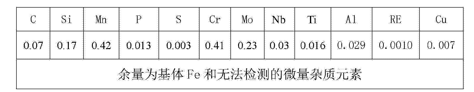 Figure CN102367550BD00083