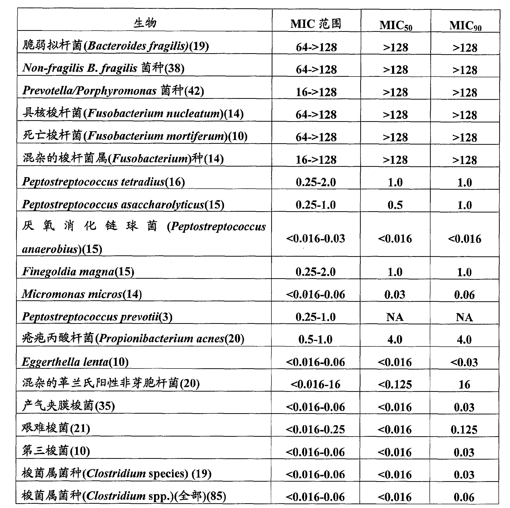 Figure CN102614207AD00221