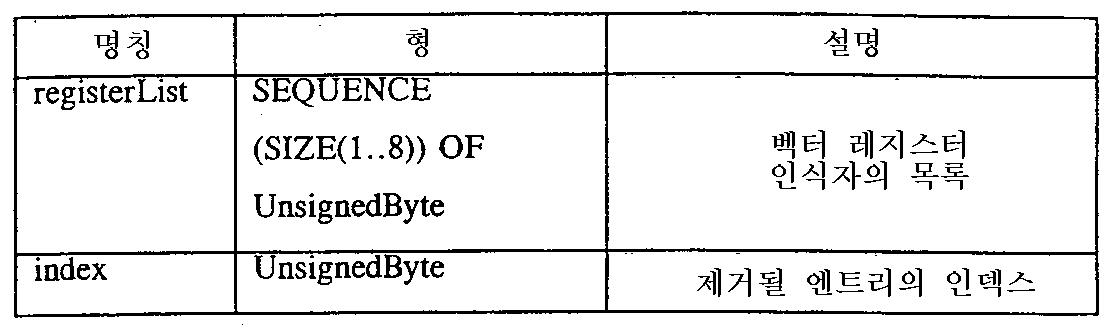 Figure 111999007470301-pct00013