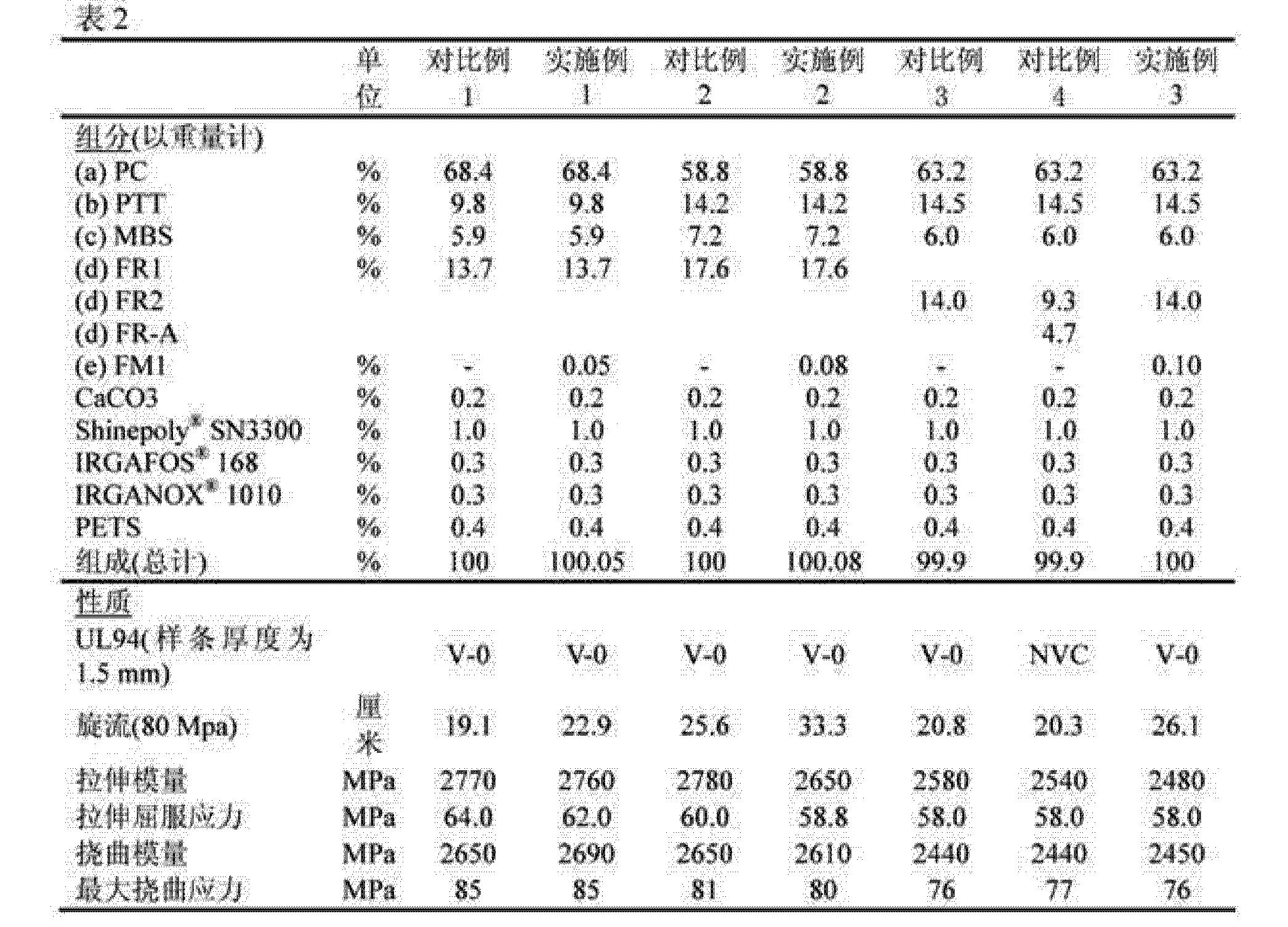 Figure CN102888086AD00141