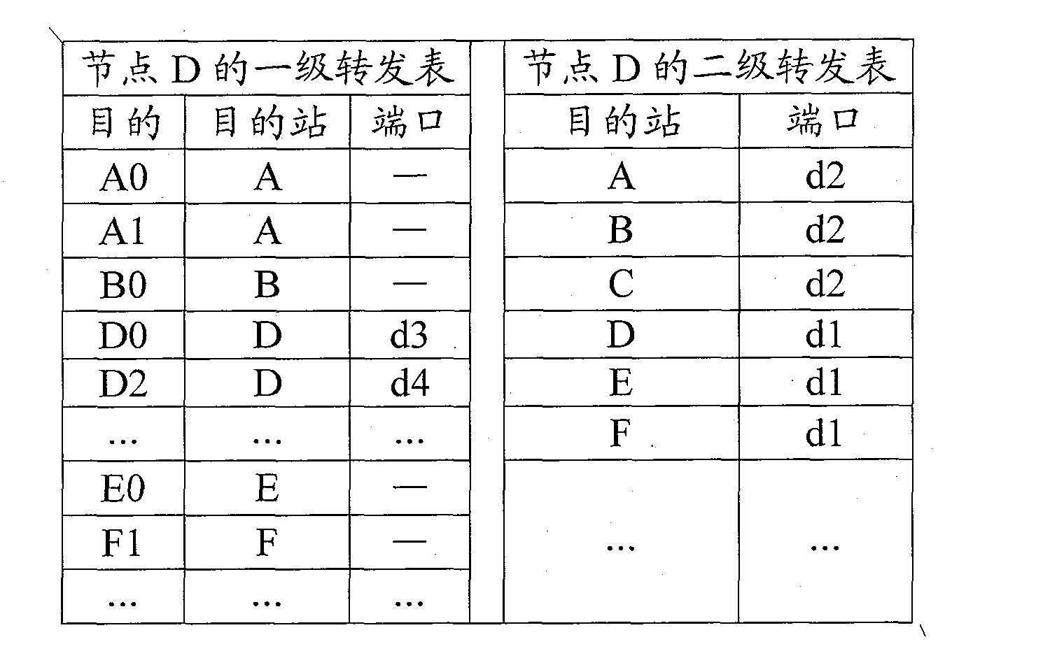 Figure CN101426031BD00081
