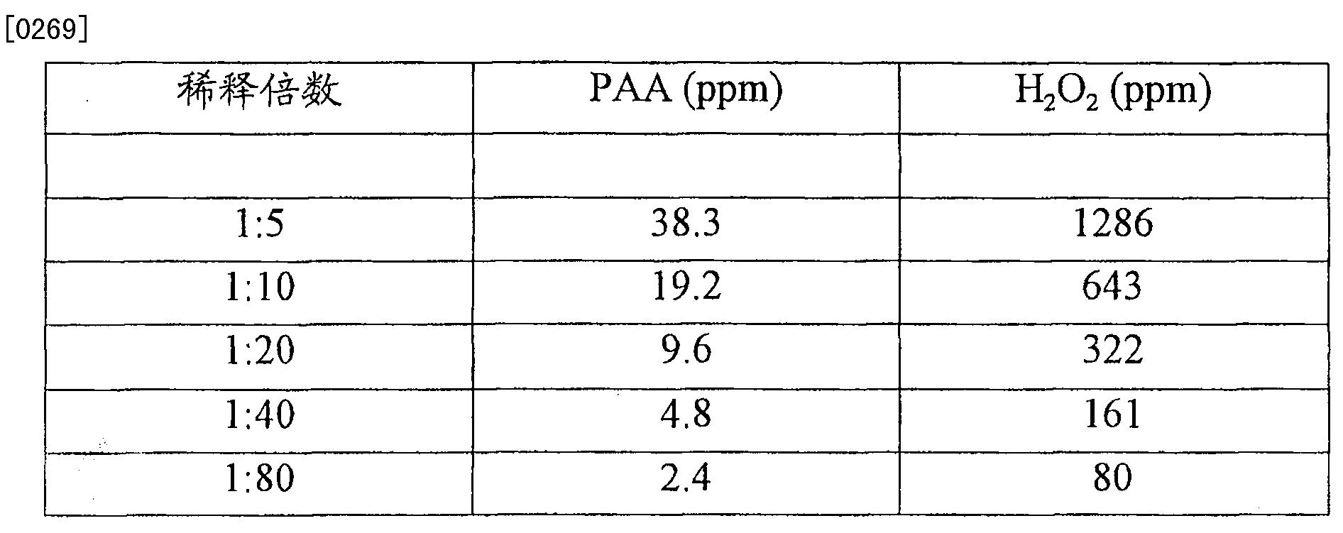 Figure CN101166828BD00422