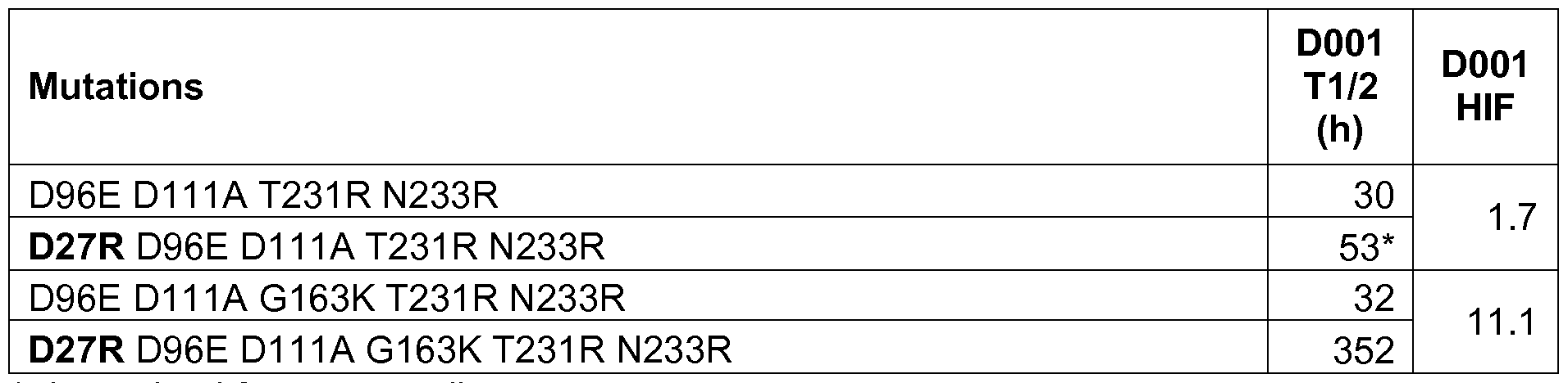 Figure imgf000090_0004