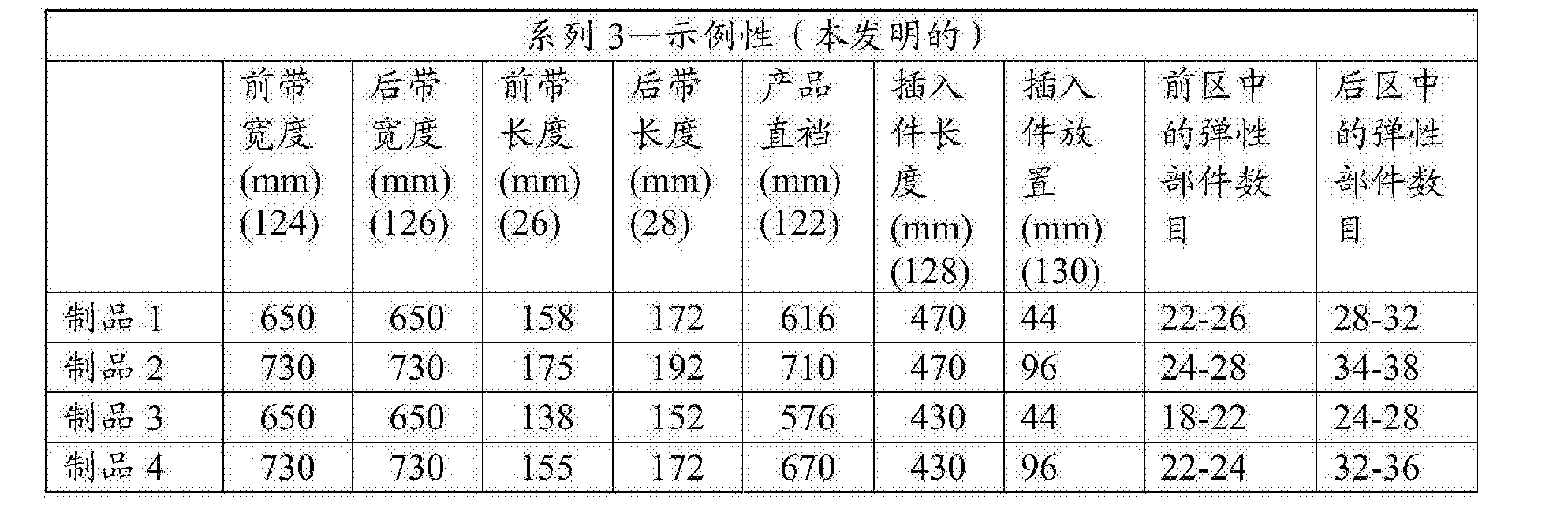 Figure CN107405233AD00241