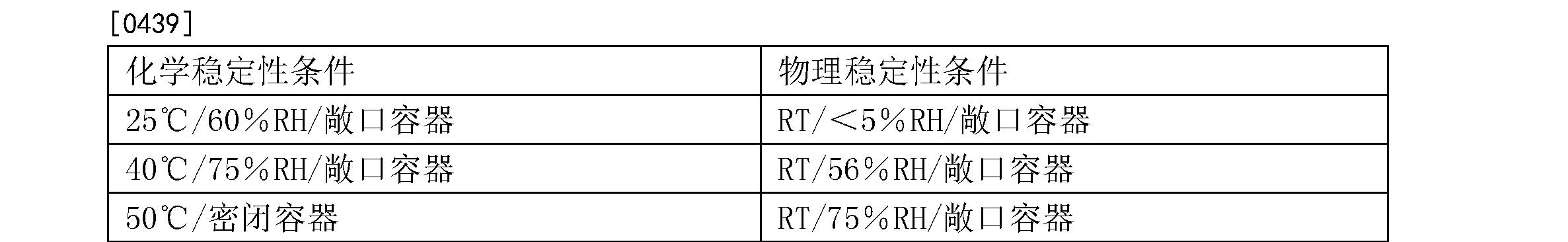 Figure CN105960407AD00452