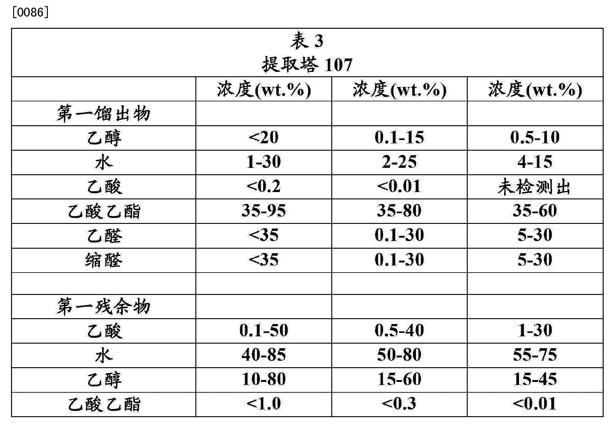 Figure CN103221367BD00131