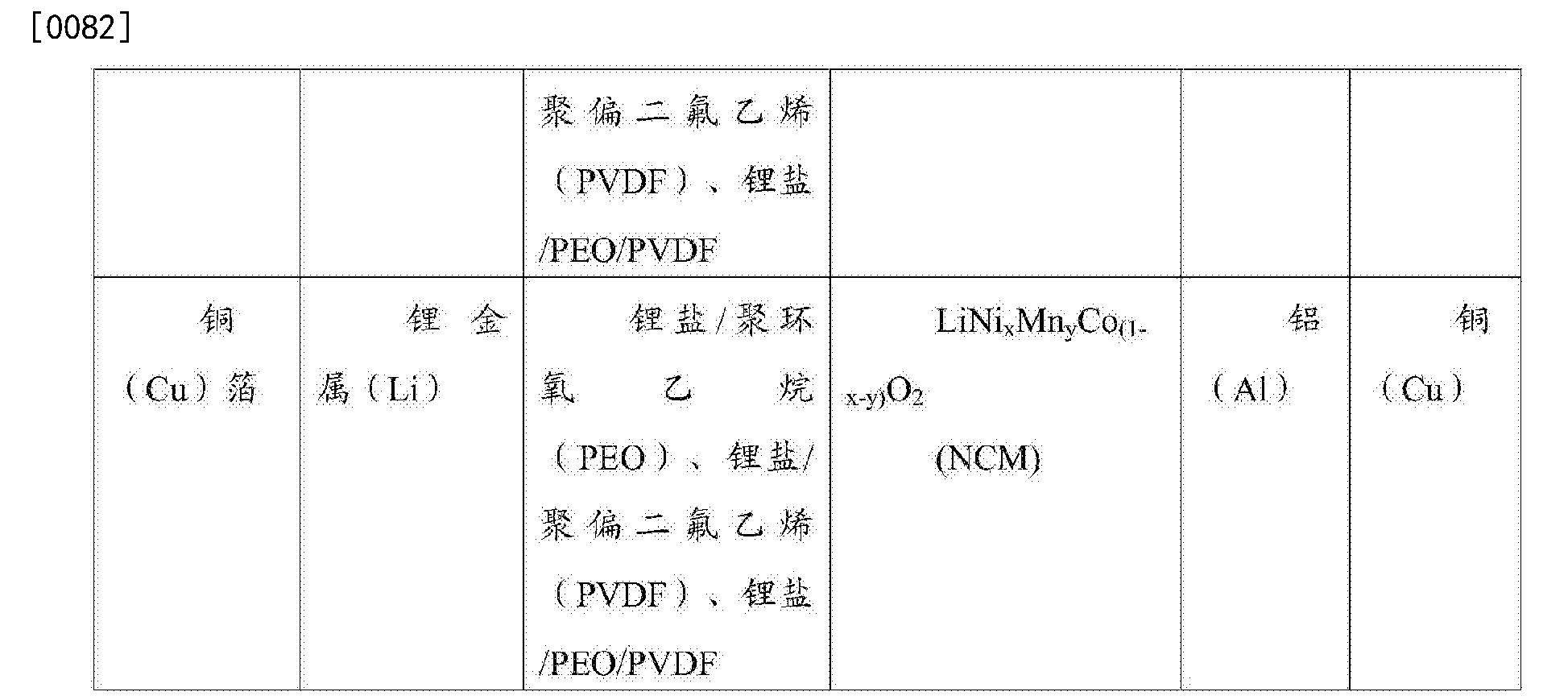 Figure CN105755446AD00201