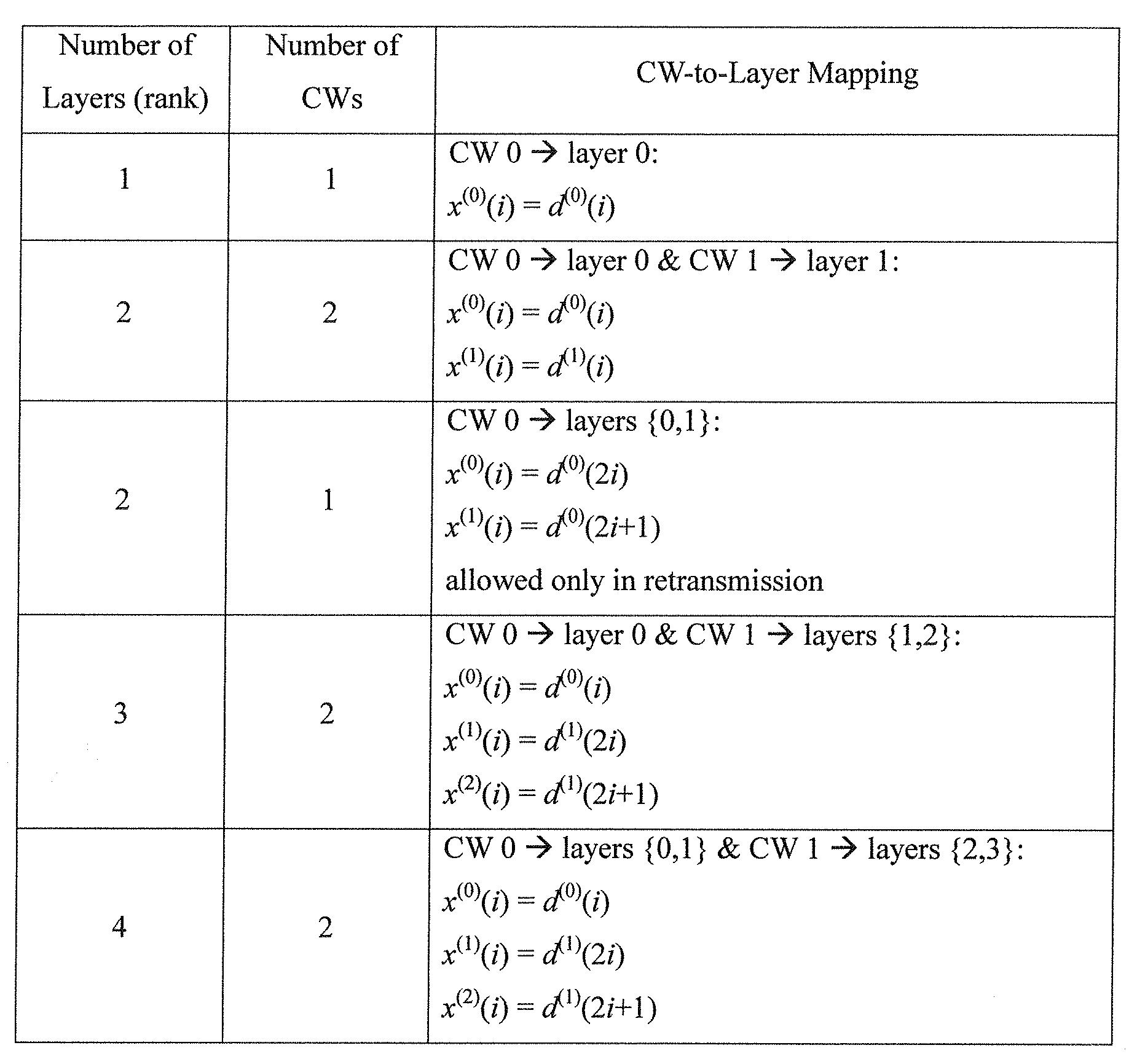 Figure PCTKR2011002161-appb-T000001