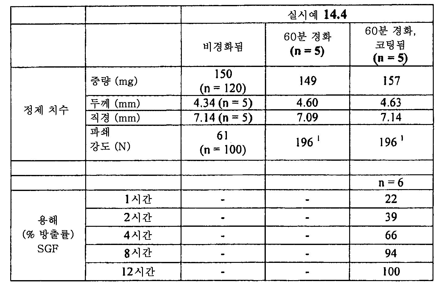 Figure 112011082183604-pat00066