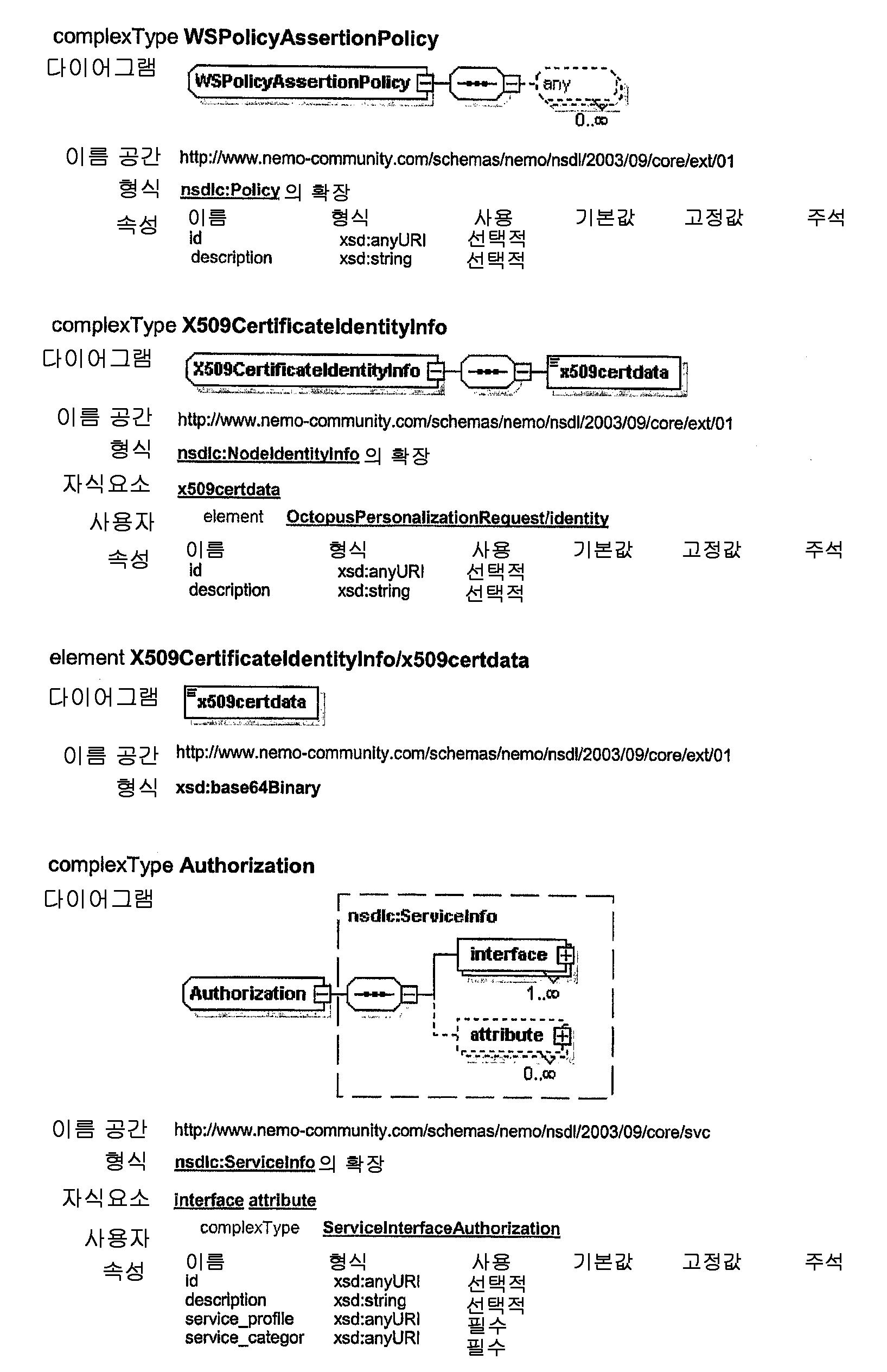Figure 112010023141488-pat00034