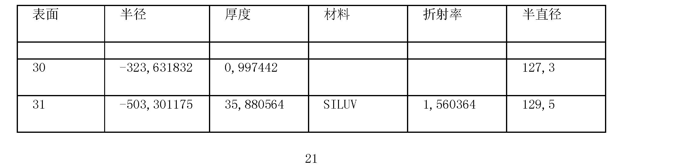 Figure CN101263432BD00212