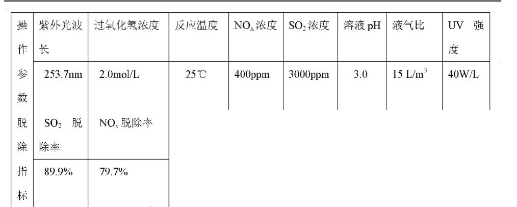Figure CN101940871AD00121