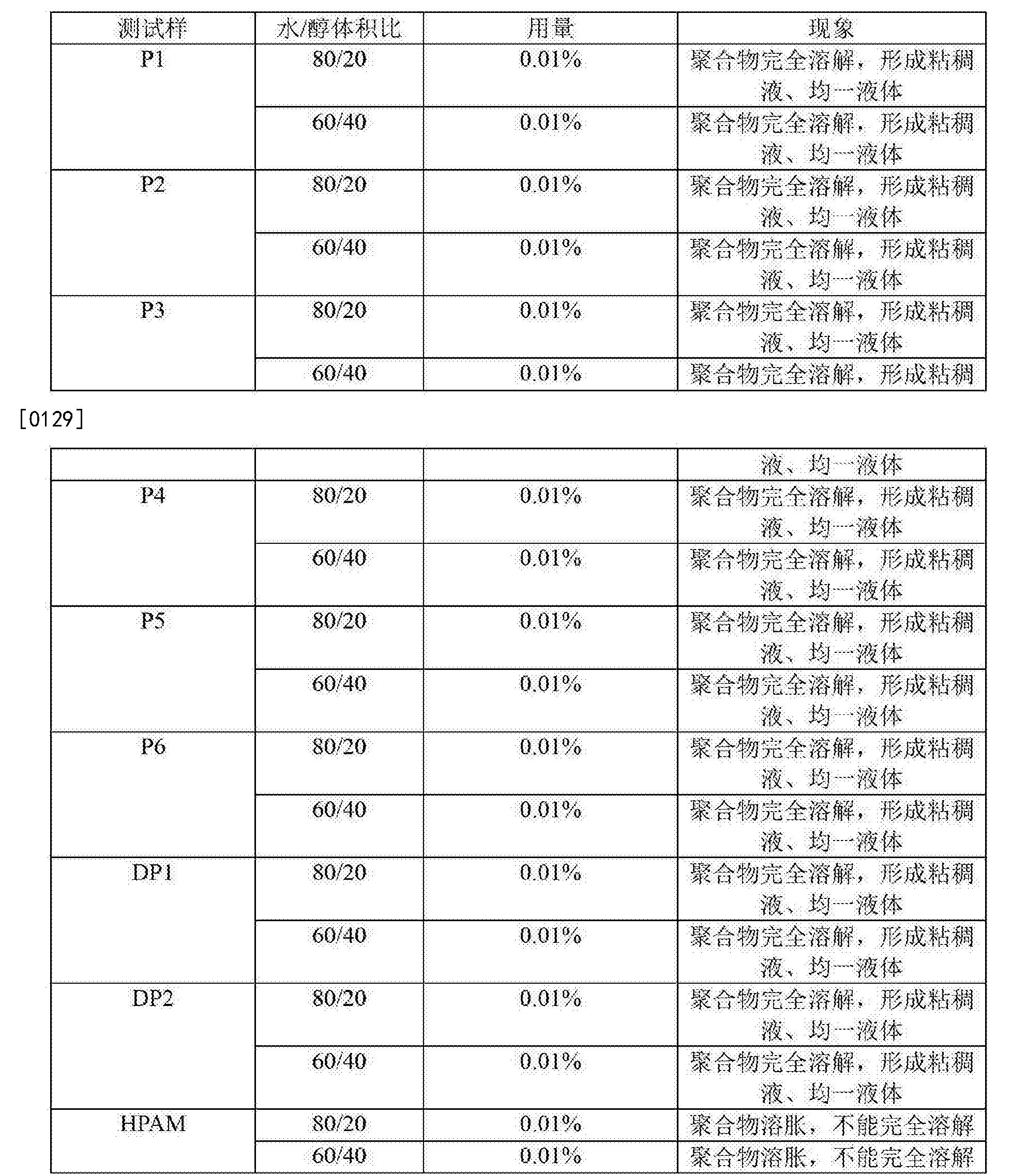 Figure CN104250338BD00261