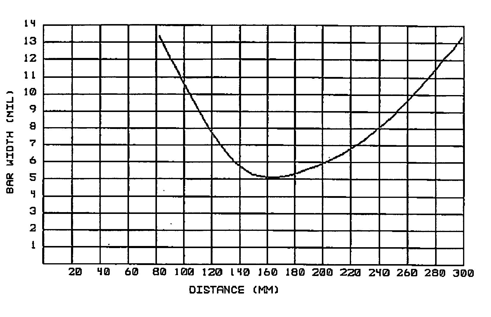 Figure US20050103855A1-20050519-P00006