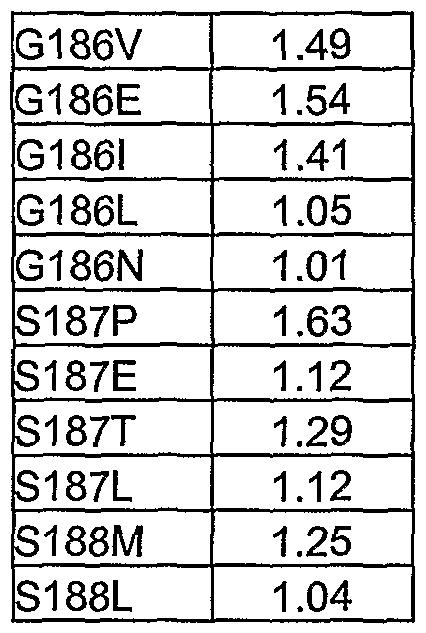 Figure imgf000270_0003