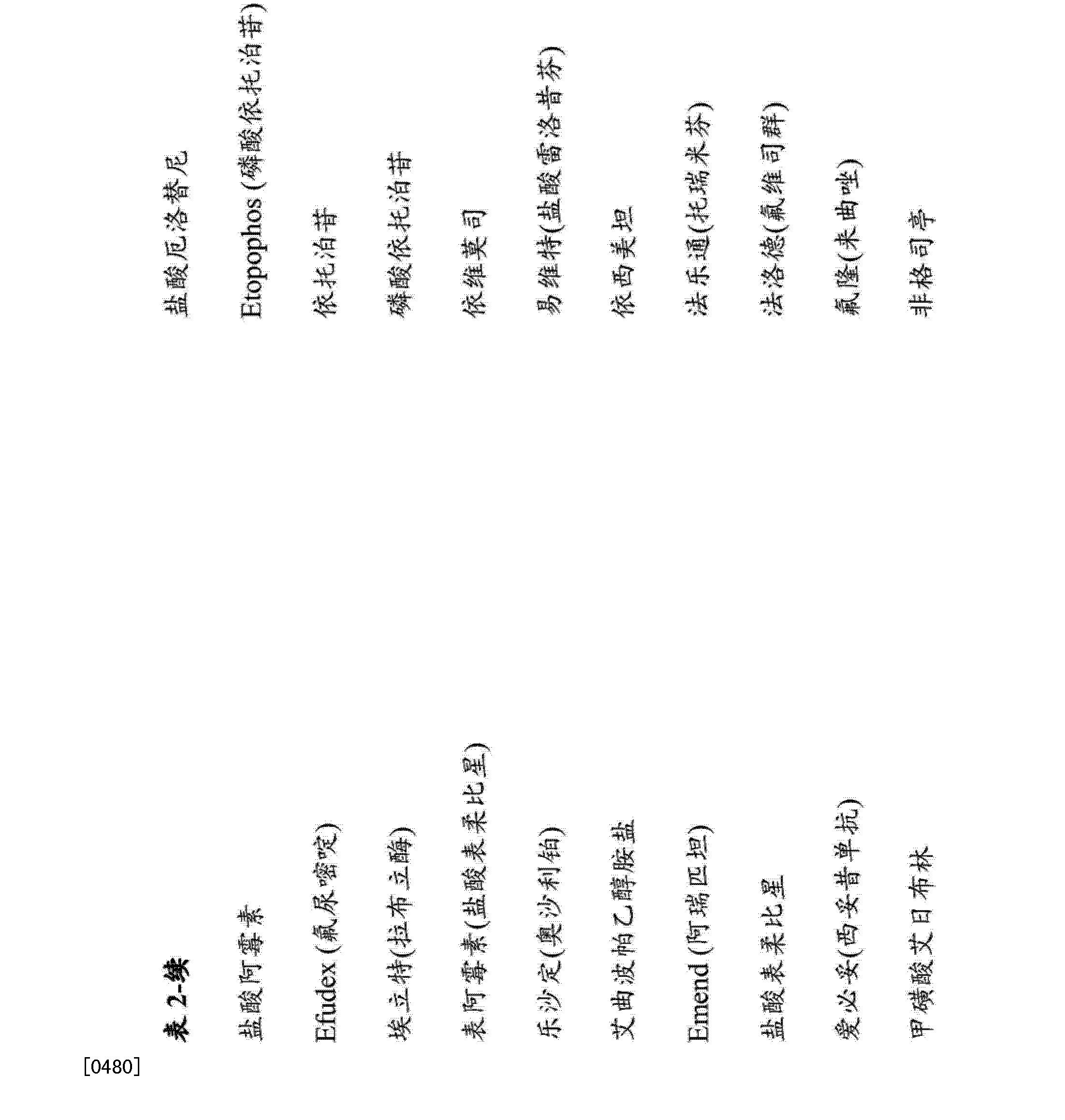 Figure CN103857387AD00931