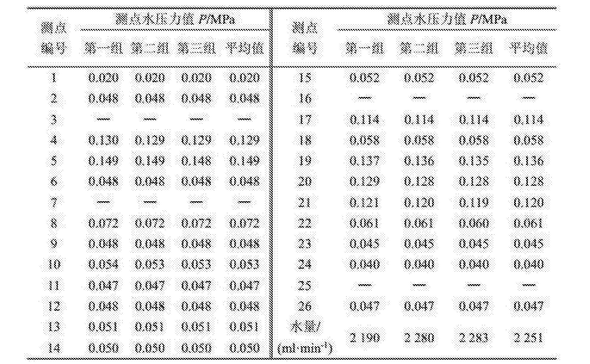 Figure CN107941671AD00102