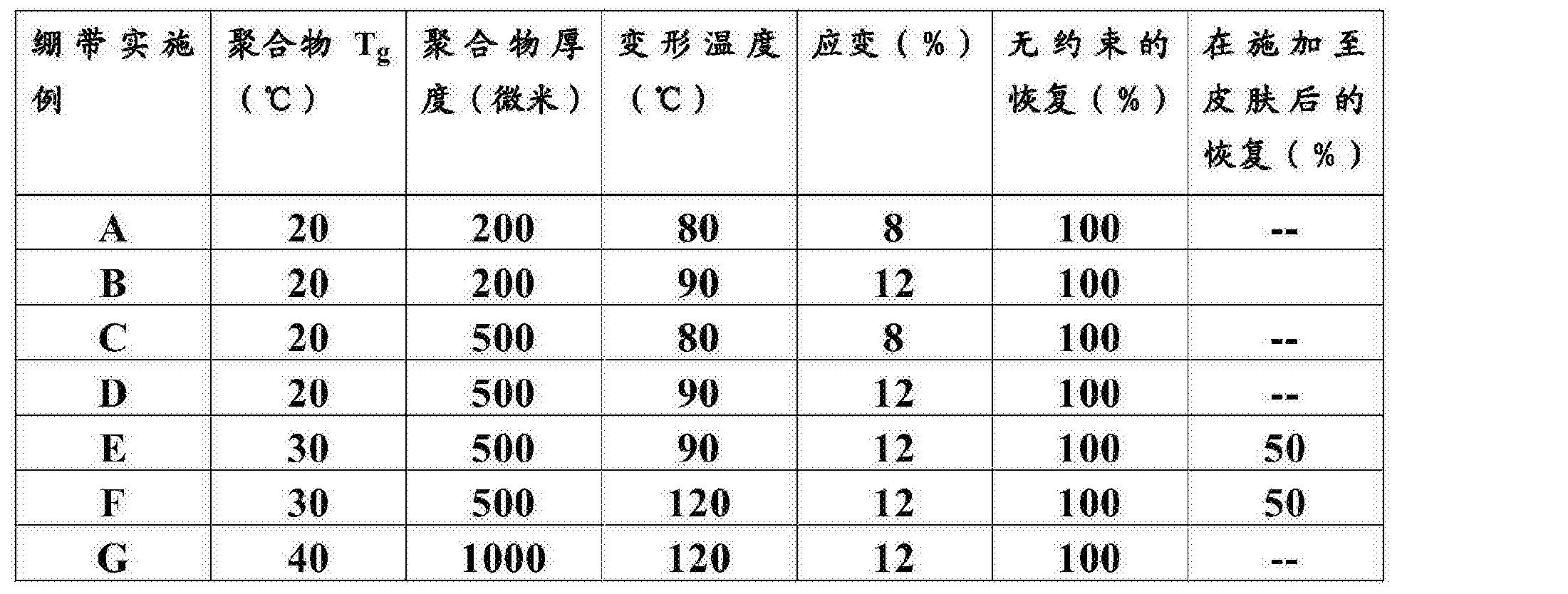 Figure CN103494620BD00211