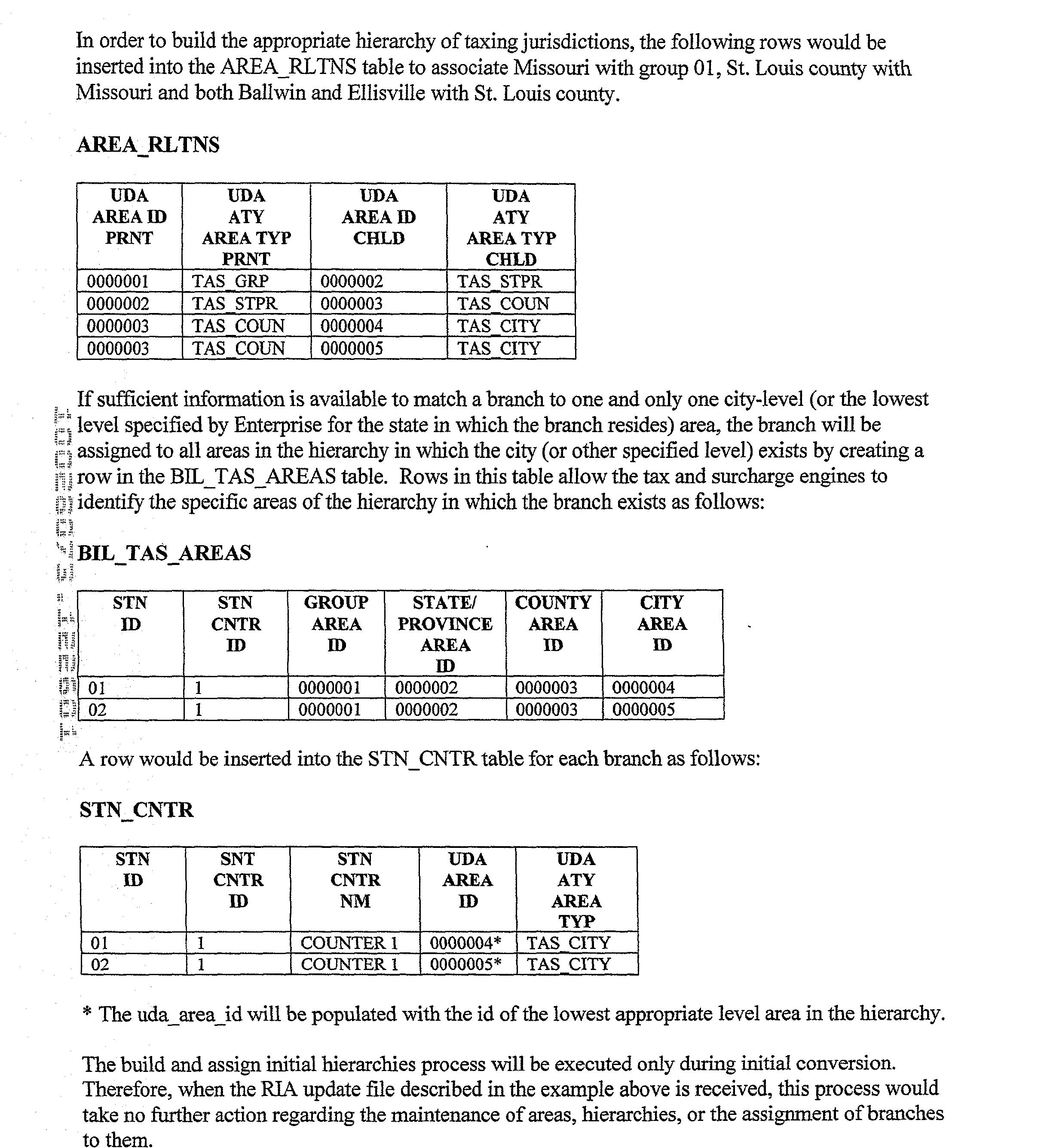 Figure US20030125992A1-20030703-P01218