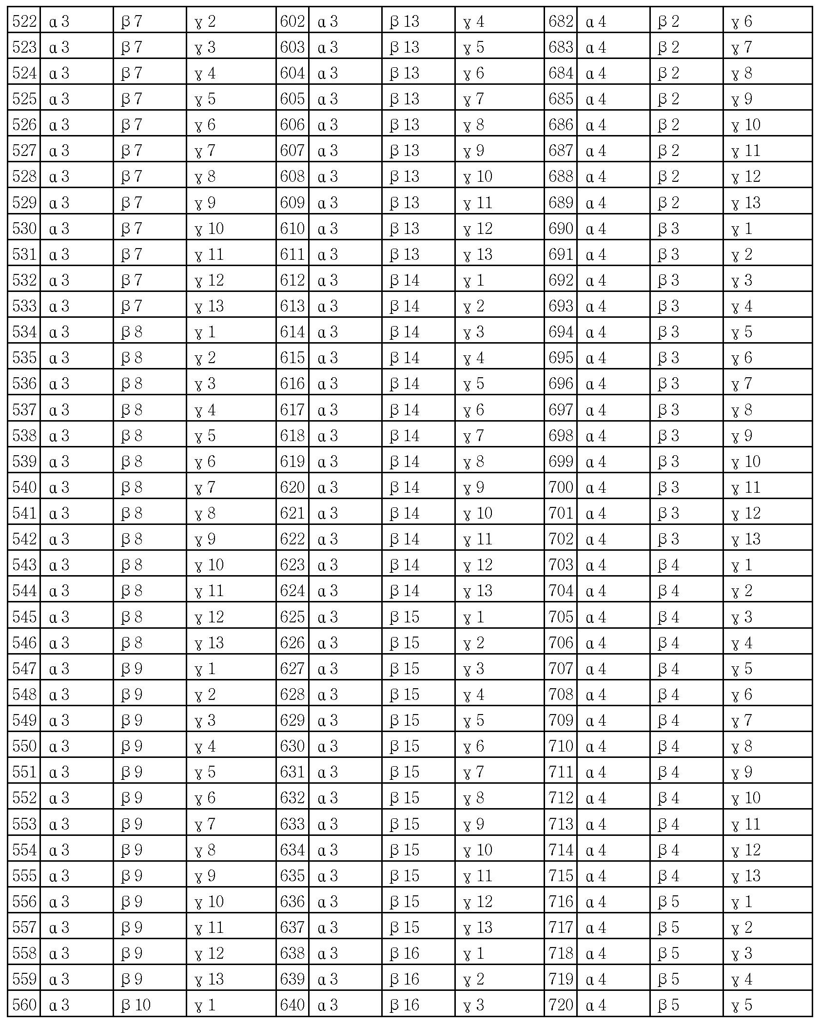 Figure 112015097461849-pct00014