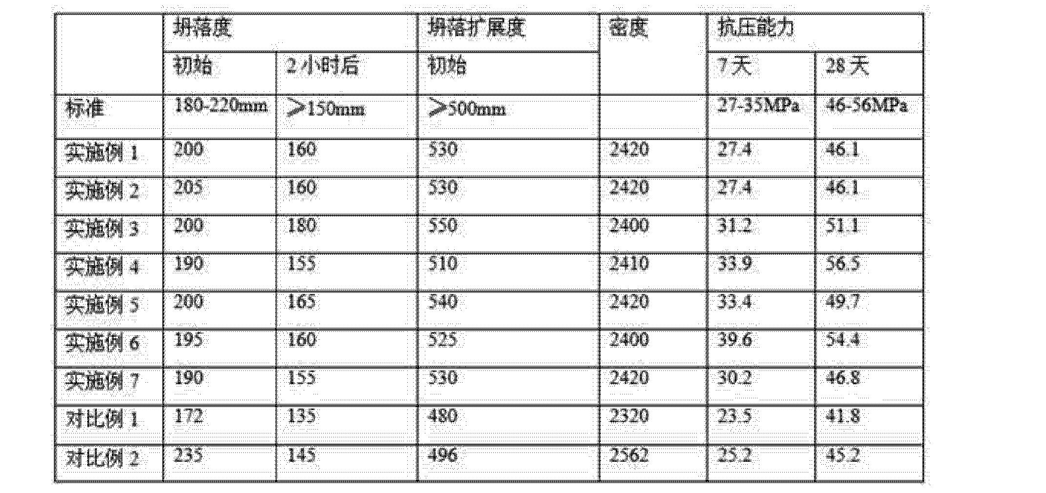 Figure CN103936373AD00071