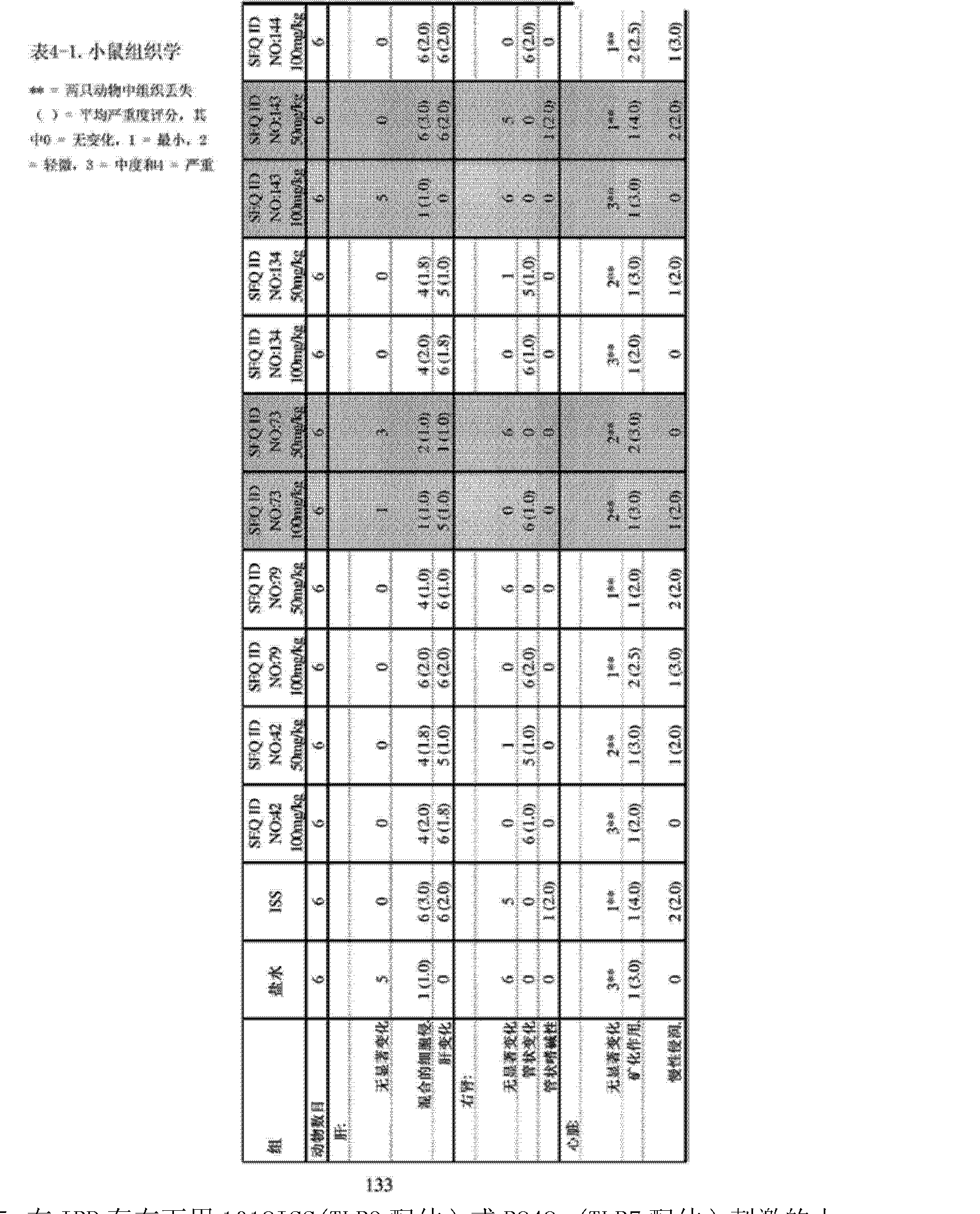 Figure CN103153346AD00961