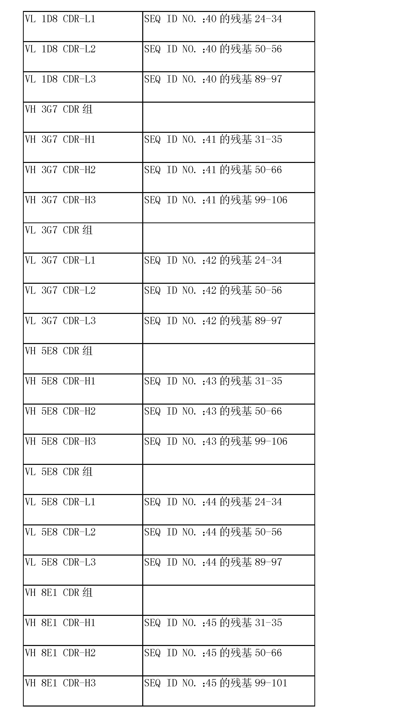 Figure CN103145837AD00121