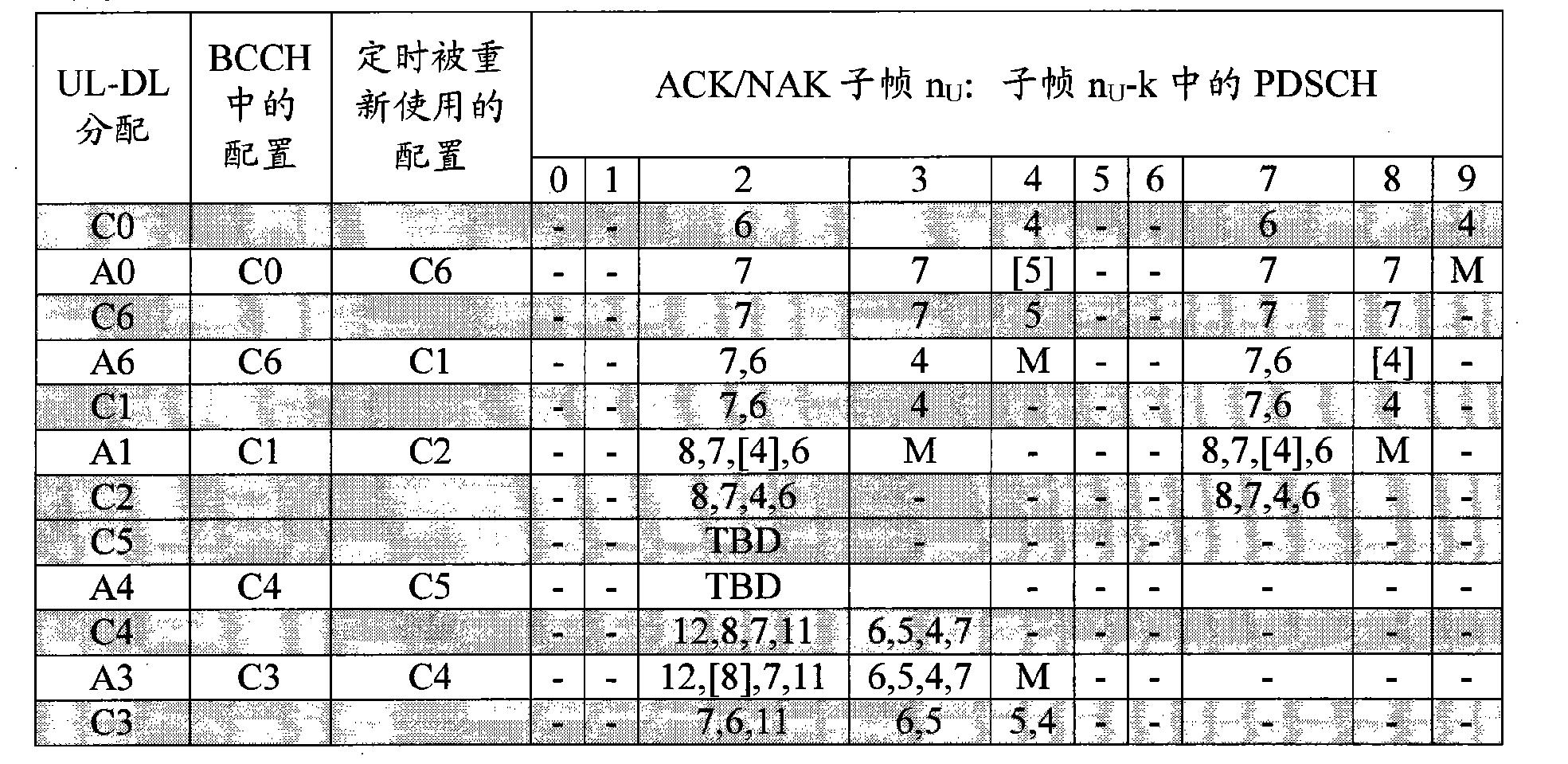Figure CN101926214BD00161