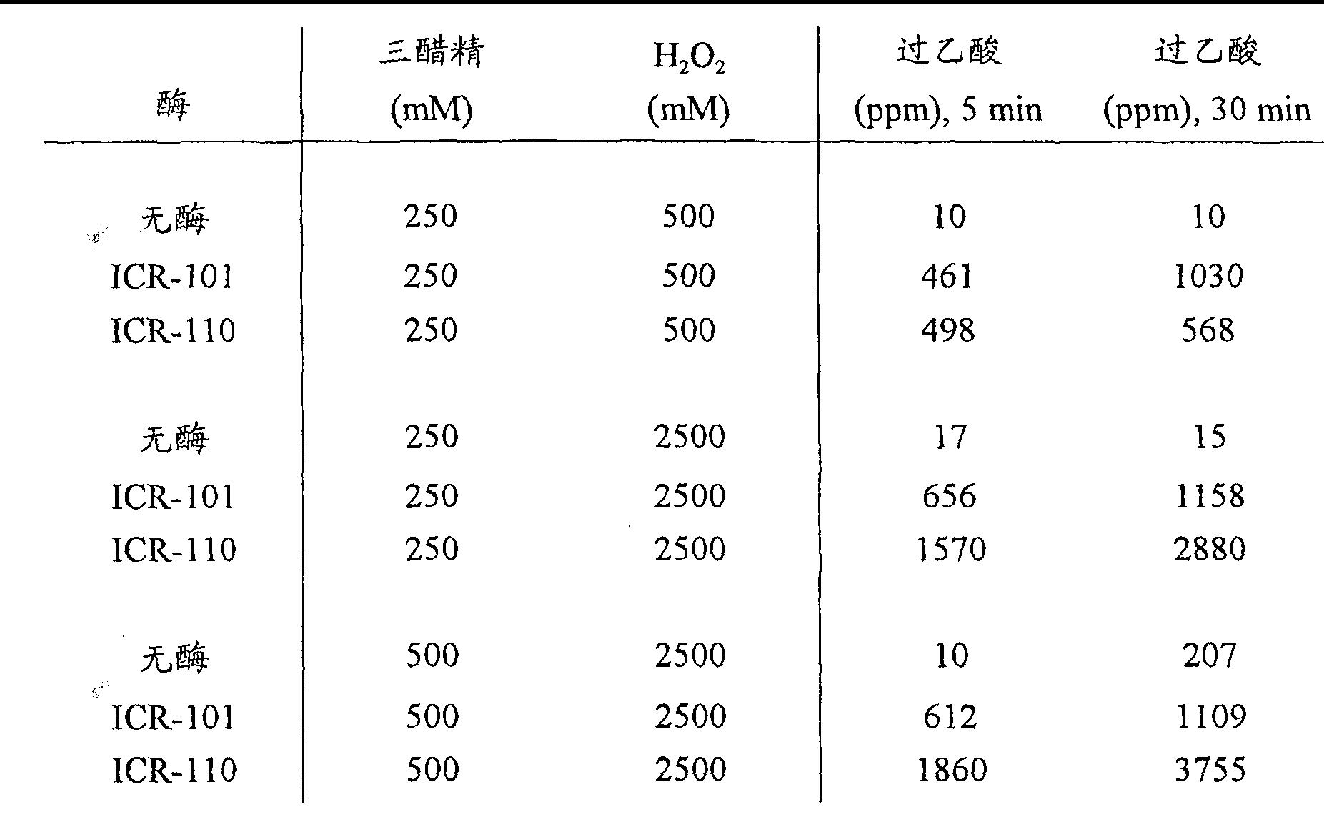Figure CN101166828BD00261
